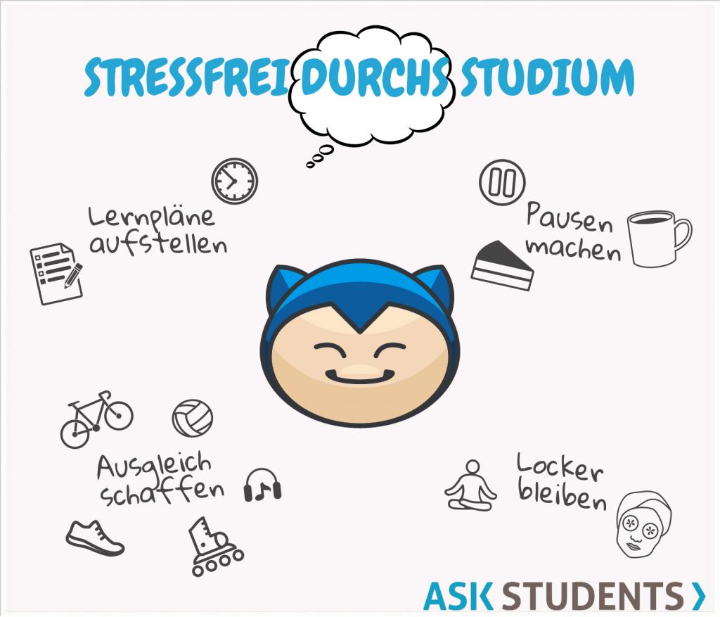 Studium Stress vermeiden